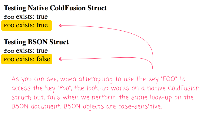 Key-access is case-sensitive in BSON documents in Lucee CFML.