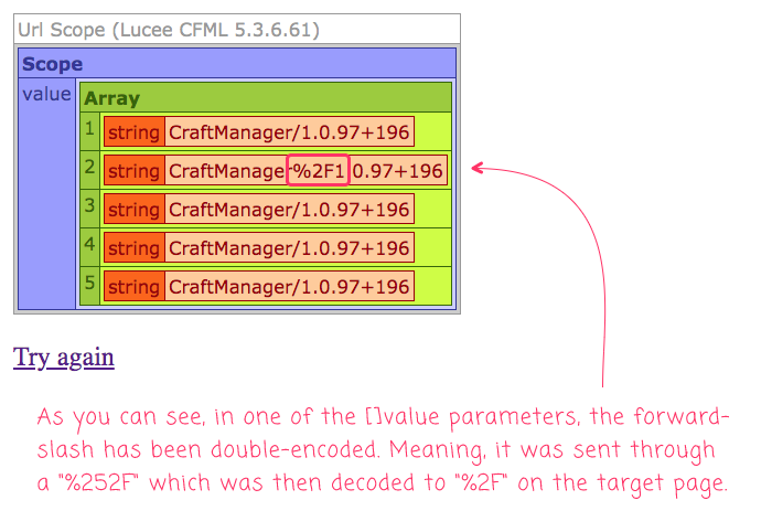 CFDump of the URL scope reveals double-encoding of some fowrard-slash values in Lucee CFML.