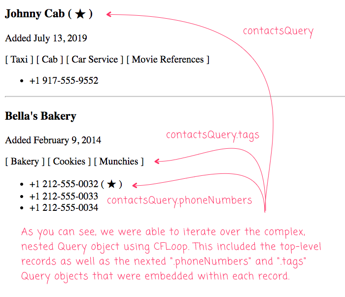 Complext, nested query objects ouptut using nested CFLoop tags in Lucee CFML