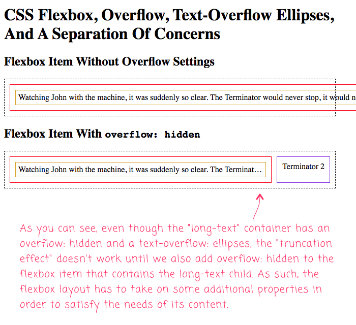 CSS Flexbox layout creating a text-truncation effect by including overflow: hidden on the layout item.
