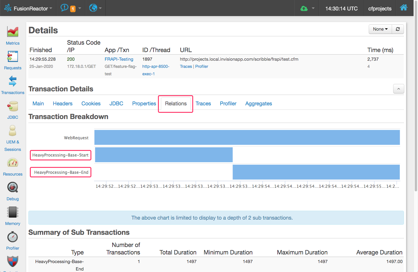 FusionReactor showing Relations transaction segmentation in Standalone dashboard.