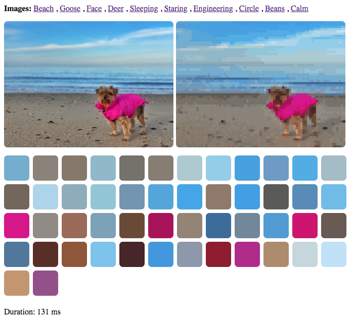 Histogram output of Lucy on the Beach.