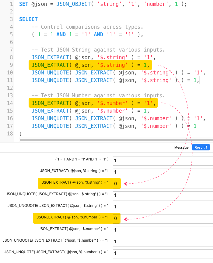 JSON values are type-sensitive in MySQL 5.7.32
