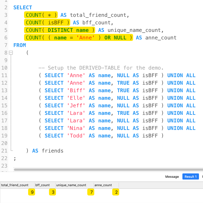 Four COUNT() variations being used in a single MySQL 5.7 SQL query.