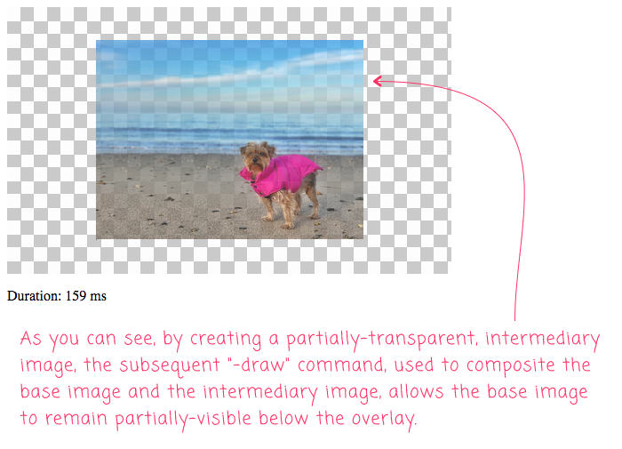 A partially-transparent overlay created using GraphicsMagick and Lucee CFML.