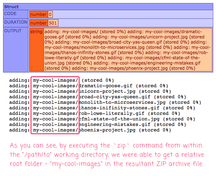 Running the zip command with ProcessBuilder to zip up images in Lucee CFML.