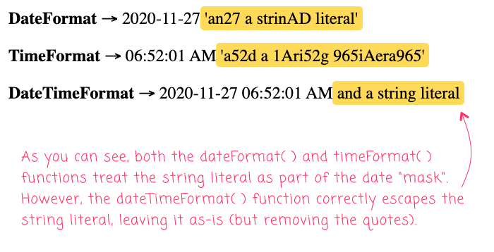 Showing the output of string literals in dateFormat(), timeFormat(), and dateTimeFormat() in Lucee CFML.