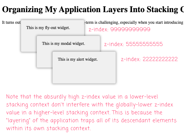Application layers organized by z-index stacking context.
