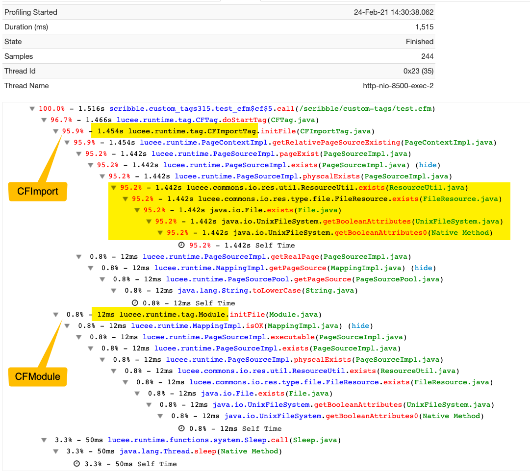 FusionReactor profiler showing large latency in file IO.