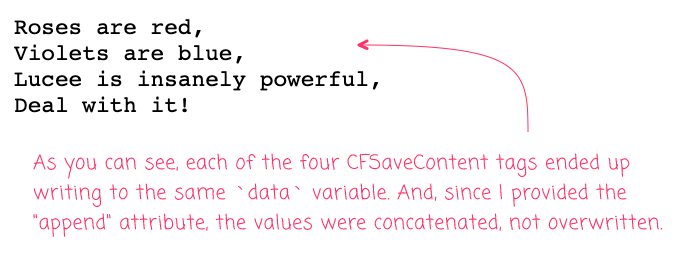 The output of CFSaveContent with trim and append in Lucee CFML.