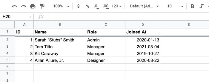 A CSV file pasted into Google Spreadsheets