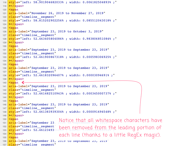 The HTML markup of a rendered page in FW/1 that has all leading whitespace removed in Lucee CFML.