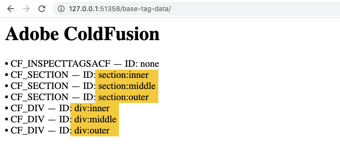 A hierarchy of custom tags names in Adobe ColdFusion.