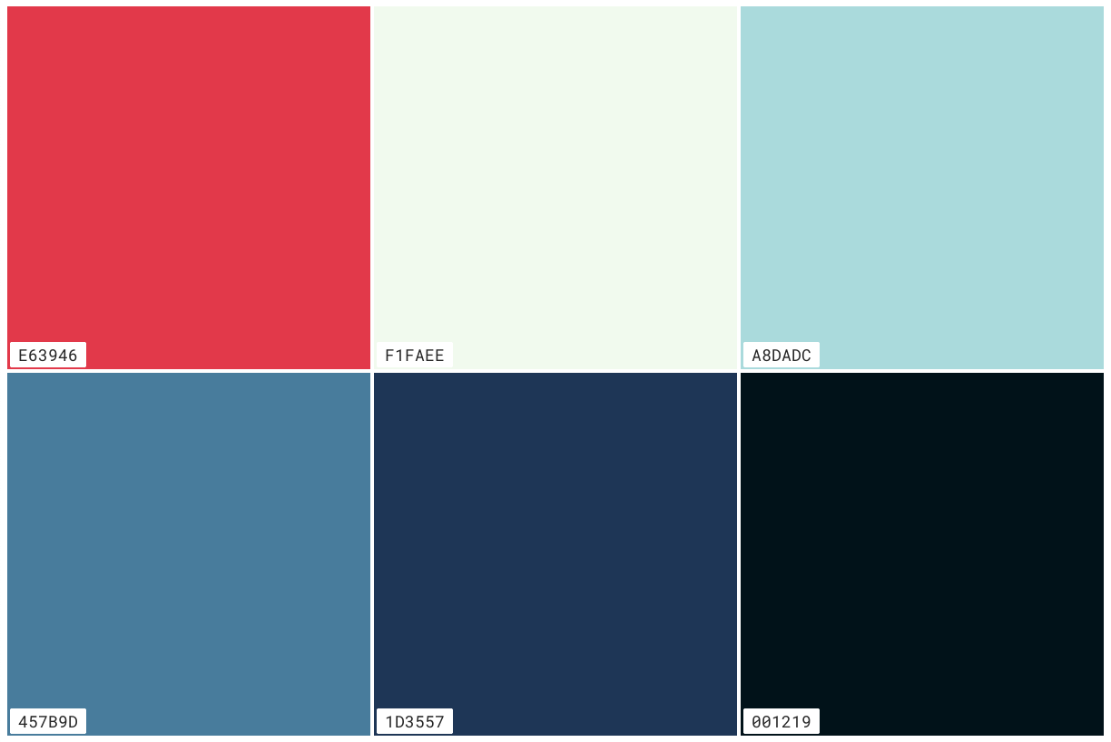 Hex color swatches generated with GraphicsMagick and Lucee CFML.