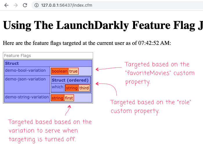 The results of the LaunchDarkly targeting in the Lucee CFML application.