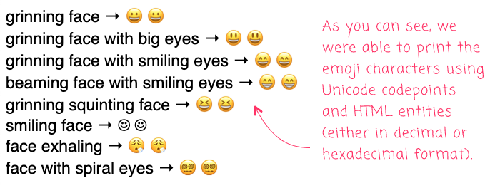 Emoji characters being printed using HTML entities in ColdFusion.